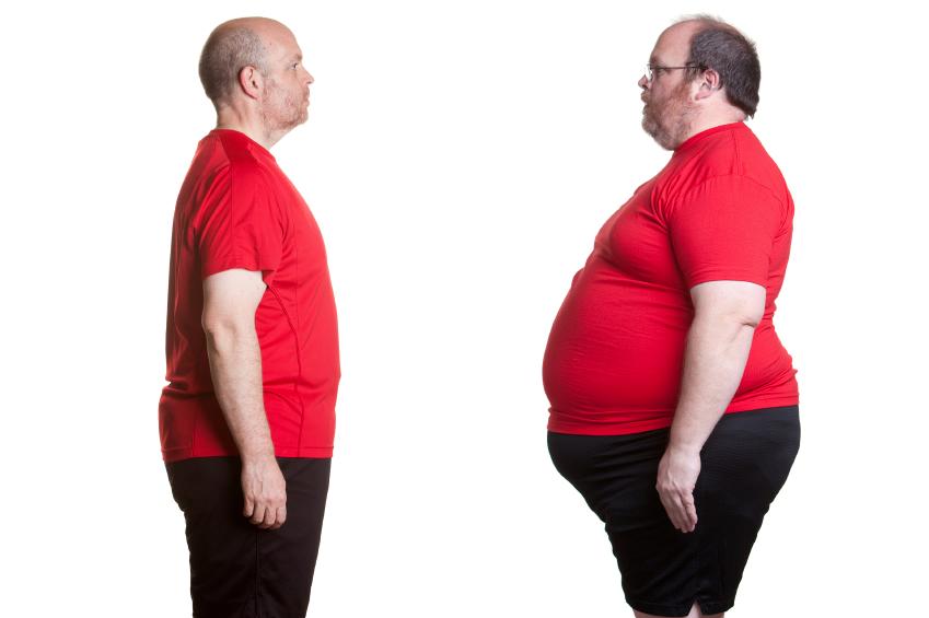 obezite yan etkileri